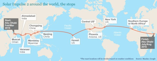 Solar powered plane from hawaii to japan on its longest leg for somewhere over the pacific ocean a pilot is flying a plane to hawaii relying solely on a single energy source the sun gumiabroncs Images